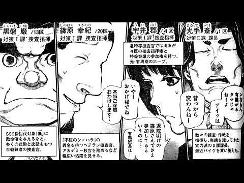 東京喰種 無料 全巻 zip rar 漫画村 ダウンロード