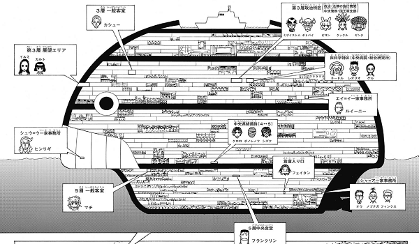ハンターハンター最新382話ネタバレ・考察